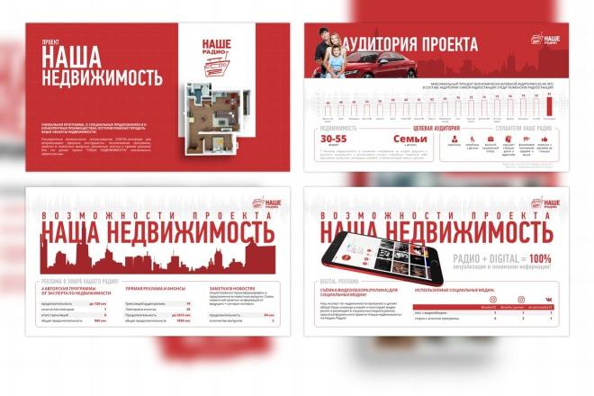 Оформление презентации товара, работы, услуги 29 - kwork.ru
