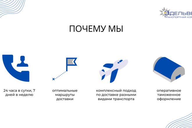 Стильный дизайн презентации 41 - kwork.ru