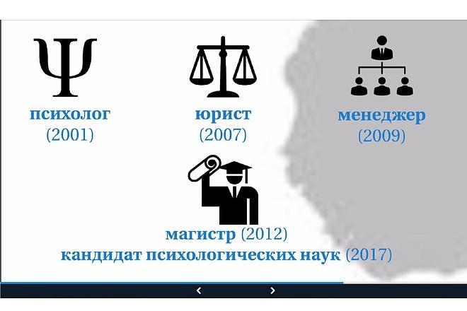 Сделаю презентацию Prezi 5 - kwork.ru