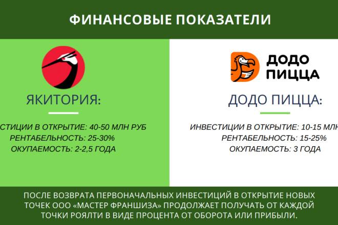 Стильный дизайн презентации 258 - kwork.ru