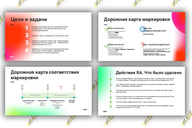 Создание и оформление презентаций 5 - kwork.ru