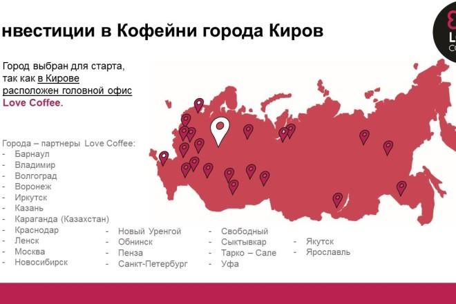 Создание презентации в PowerPoint 6 - kwork.ru