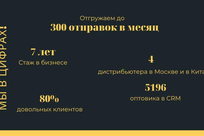 Стильный дизайн презентации 262 - kwork.ru