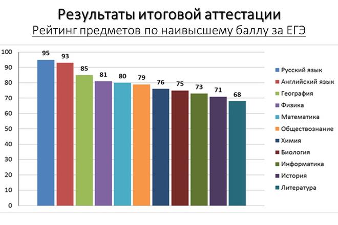 Создание презентаций 39 - kwork.ru