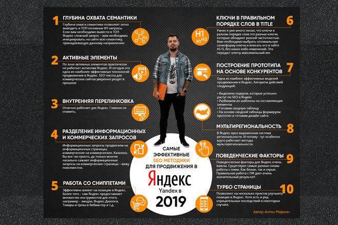 Нарисую инфографику 3 - kwork.ru