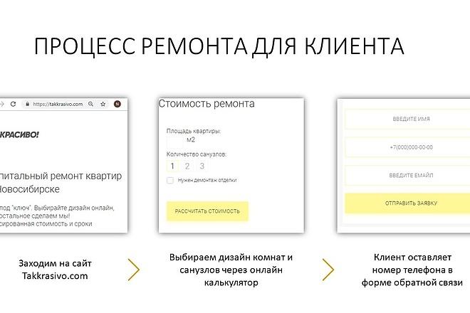Красиво, стильно и оригинально оформлю презентацию 110 - kwork.ru