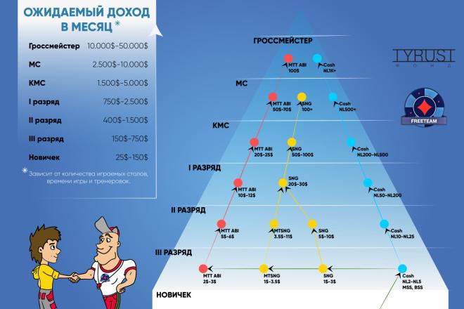 Инфографика по вашему рисунку 1 - kwork.ru