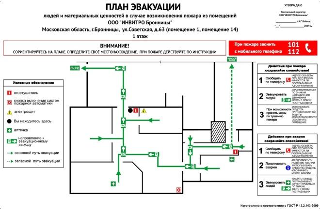 Разработка плана эвакуации согласно ГОСТу 1 - kwork.ru