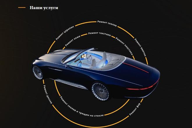 Профессионально и недорого сверстаю любой сайт из PSD макетов 37 - kwork.ru