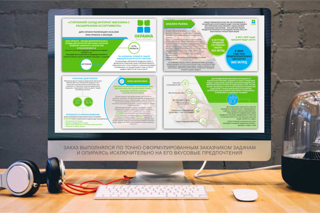 Дизайн Бизнес Презентаций 13 - kwork.ru