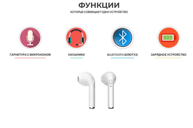 Создание одностраничника на Wordpress 142 - kwork.ru