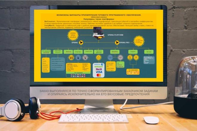 Сделаю презентацию в MS PowerPoint 69 - kwork.ru