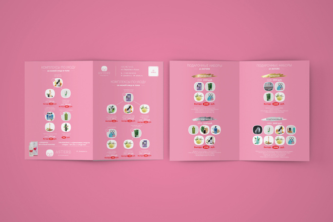 Дизайн двухсторонней листовки с исходниками 25 - kwork.ru