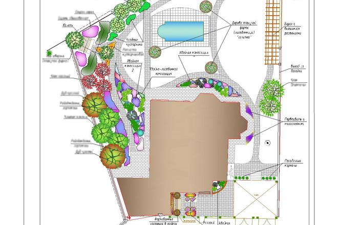Ландшафтный дизайн и проектирование 4 - kwork.ru