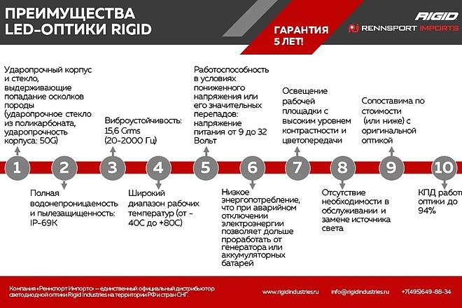Исправлю дизайн презентации 58 - kwork.ru