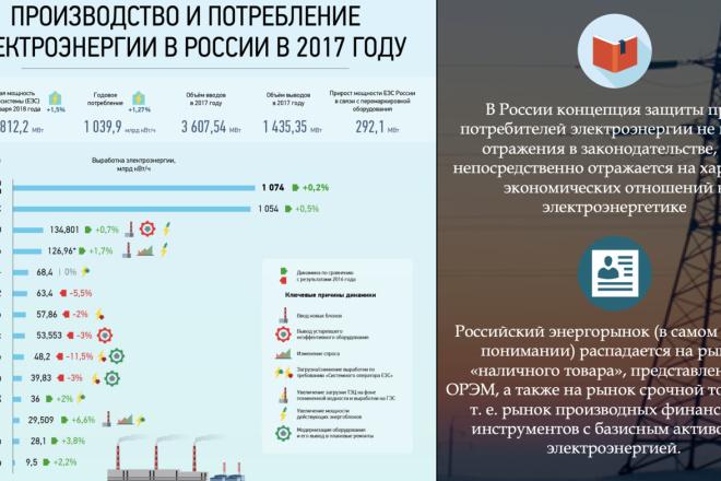 Создам или оформлю презентацию 11 - kwork.ru