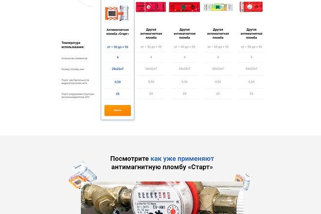 Адаптивная верстка сайта по дизайн макету 12 - kwork.ru