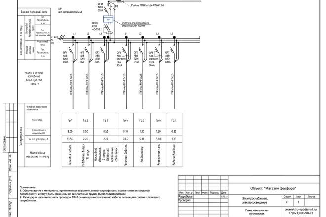 Выполню однолинейную схему электроснабжения 17 - kwork.ru
