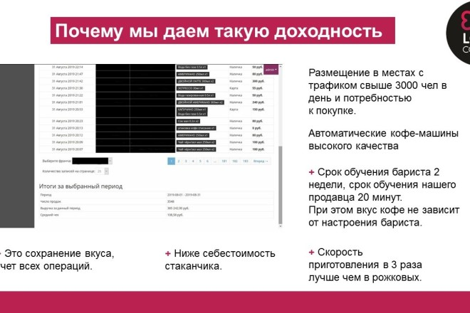 Создание презентации в PowerPoint 5 - kwork.ru