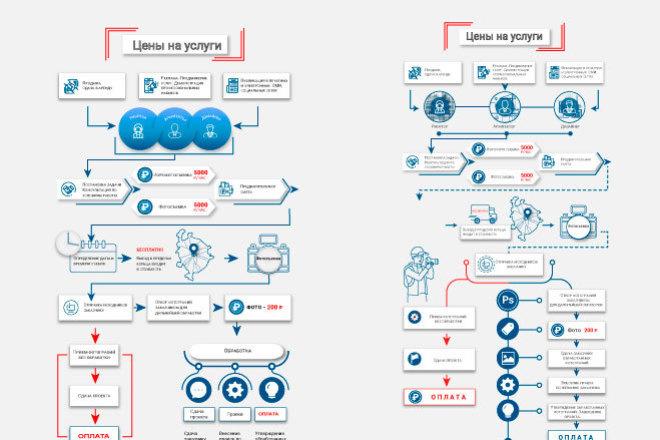 Инфографика для сайта 9 - kwork.ru