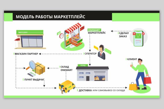 Дизайн плакаты, афиши, постер 11 - kwork.ru