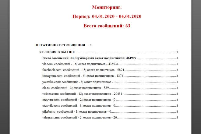 Макрос или формула Excel 6 - kwork.ru