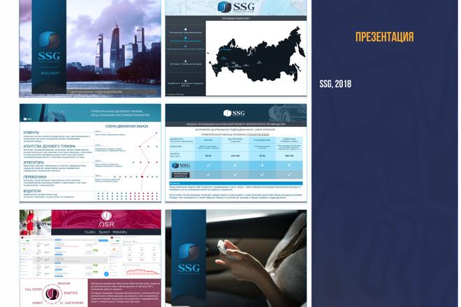 Разработка презентации 12 - kwork.ru