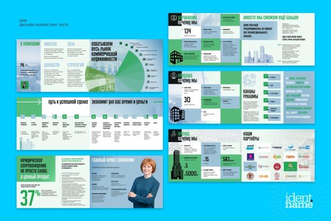 Разработаю маркетинг-кит компании - продающую презентацию 1 - kwork.ru