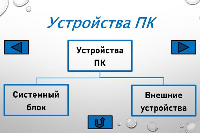 Создание презентаций 9 - kwork.ru