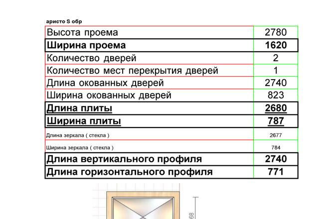 Изготовления проекта для мебели с технической документацией 1 - kwork.ru