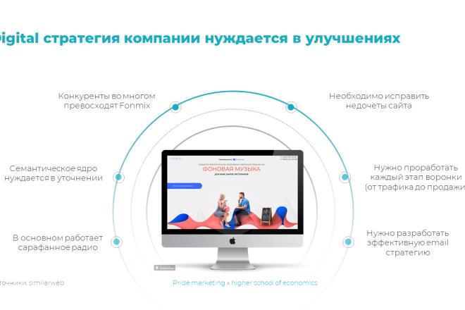 Сделаю презентацию, дизайн презентации 1 - kwork.ru