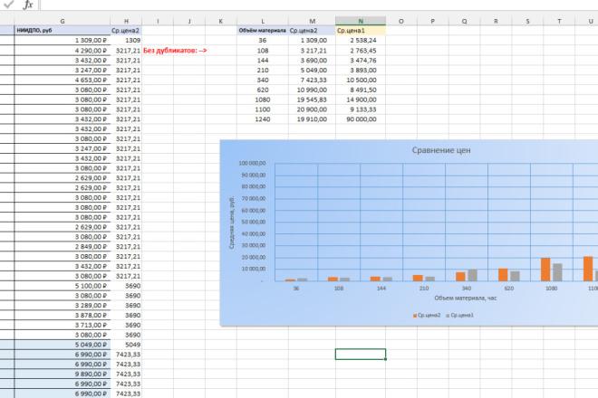 Excel формулы, сводные таблицы, макросы 35 - kwork.ru