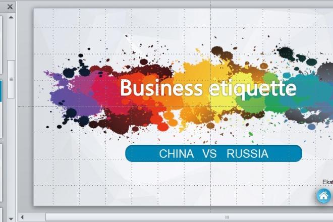 Создание презентаций 2 - kwork.ru