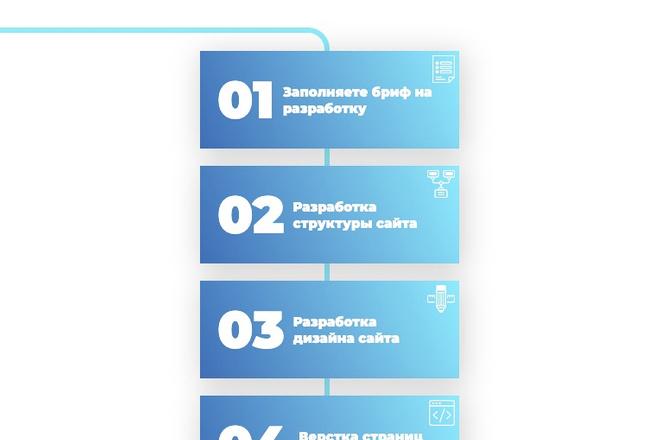 Сверстаю сайт по любому макету 158 - kwork.ru
