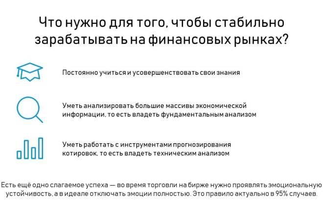 Красиво, стильно и оригинально оформлю презентацию 62 - kwork.ru