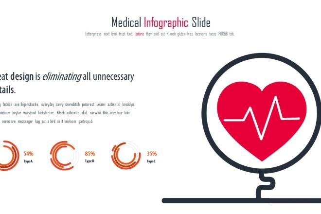 Инфографика на медицинскую тему. Шаблоны PowerPoint 24 - kwork.ru