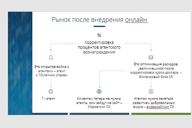 Исправлю дизайн презентации 19 - kwork.ru