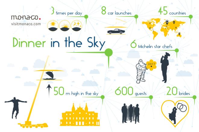 Красивая инфографика, которую поймёт ваша целевая аудитория 11 - kwork.ru