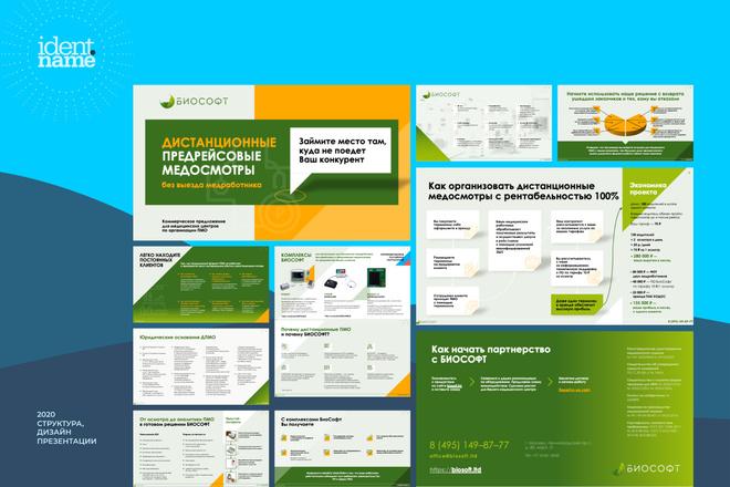 Бизнес презентацию в PDF 2 - kwork.ru