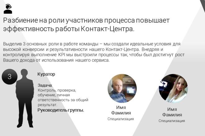 Сделаю продающую презентацию 1 - kwork.ru