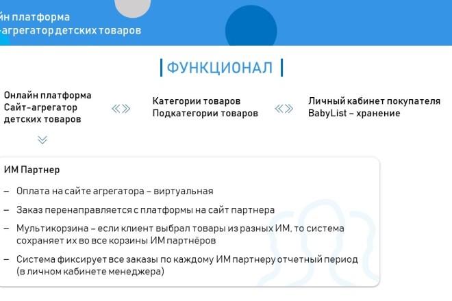 Красиво, стильно и оригинально оформлю презентацию 59 - kwork.ru
