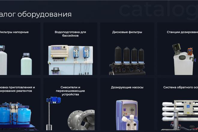 Сверстаю сайт по любому макету 125 - kwork.ru