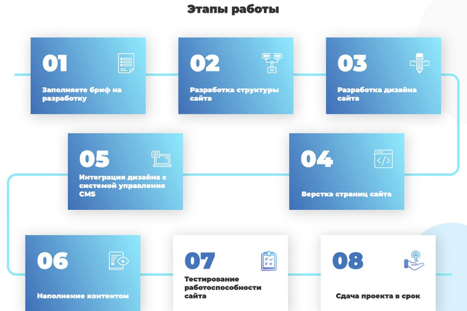 Сверстаю сайт по любому макету 163 - kwork.ru