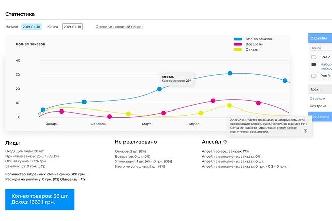 1 экран Landing Page в psd формате 5 - kwork.ru