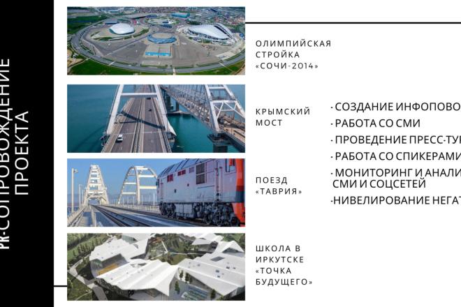Стильный дизайн презентации 112 - kwork.ru