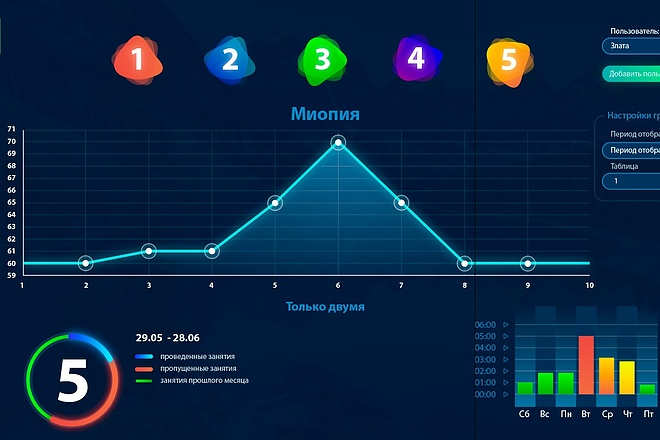 UI-UX Дизайн мобильного приложения под iOS или Android 6 - kwork.ru