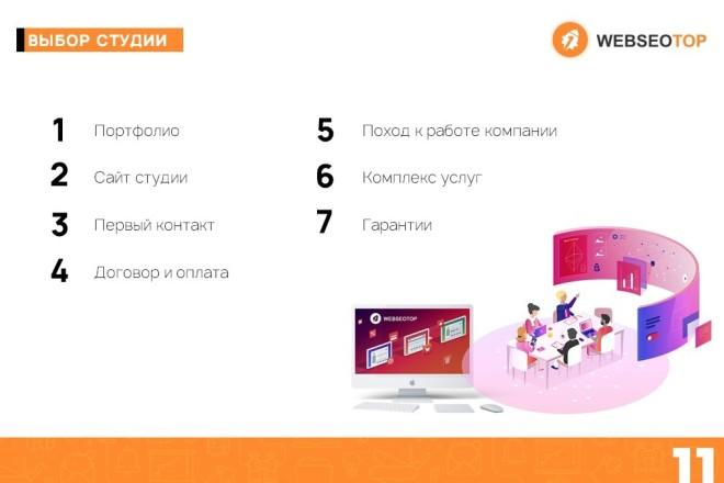 Красиво, стильно и оригинально оформлю презентацию 38 - kwork.ru