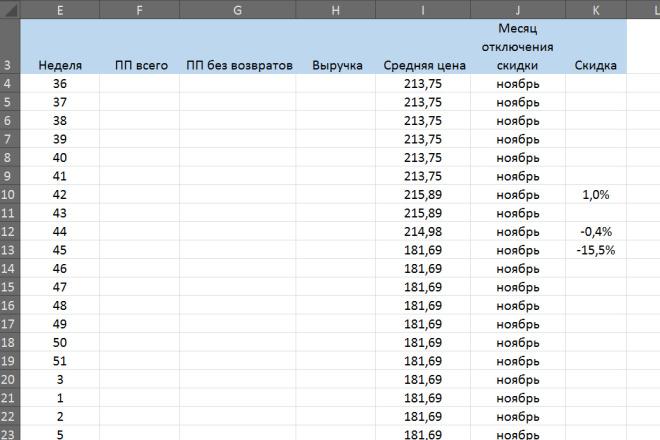Макрос или формула Excel 1 - kwork.ru