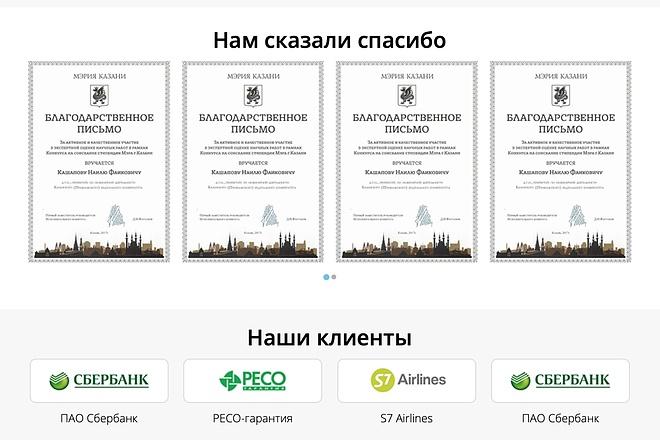 Вёрстка сайтов по доступной цене 158 - kwork.ru