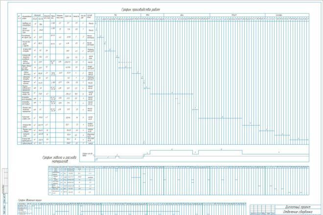 Выполнение планов, фасадов, деталей, схем 14 - kwork.ru